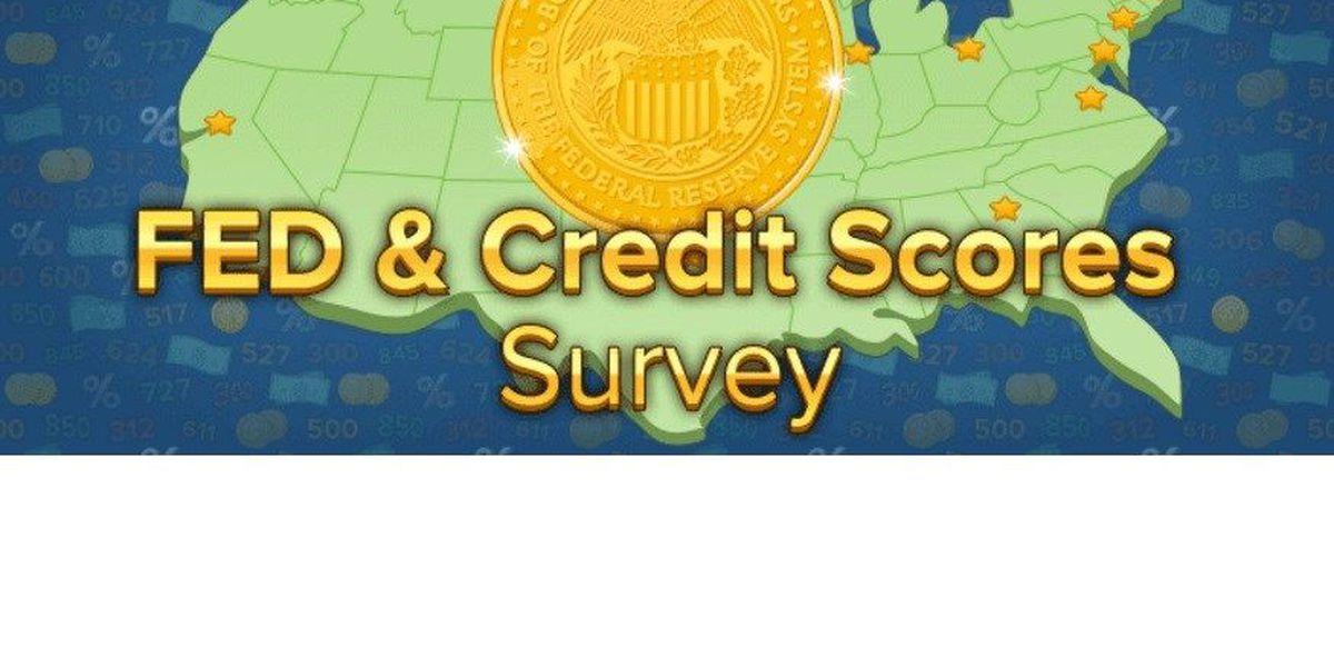Report: Memphians' credit scores rank in bottom 2 percent nationally