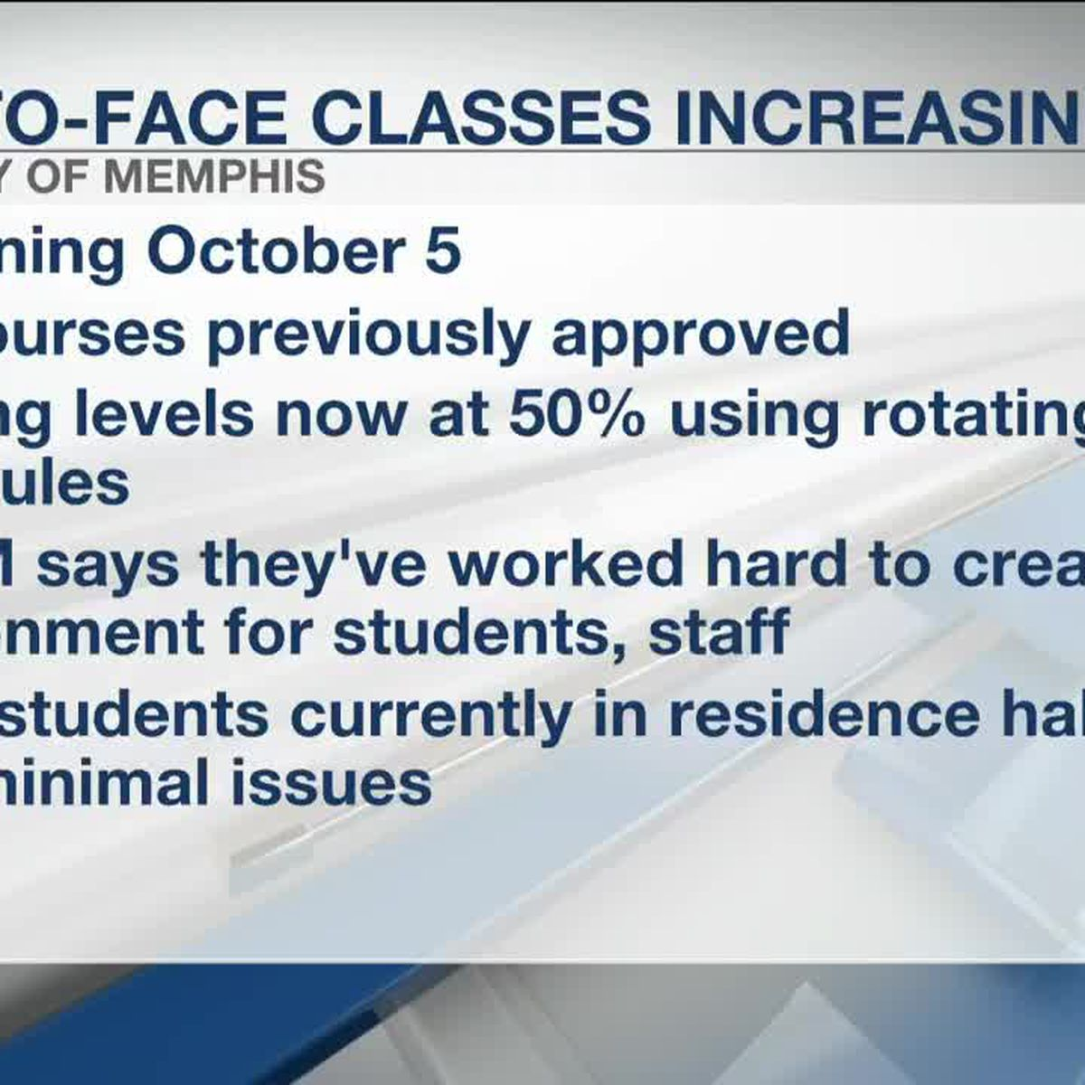 UofM increasing face-to-face classes next month