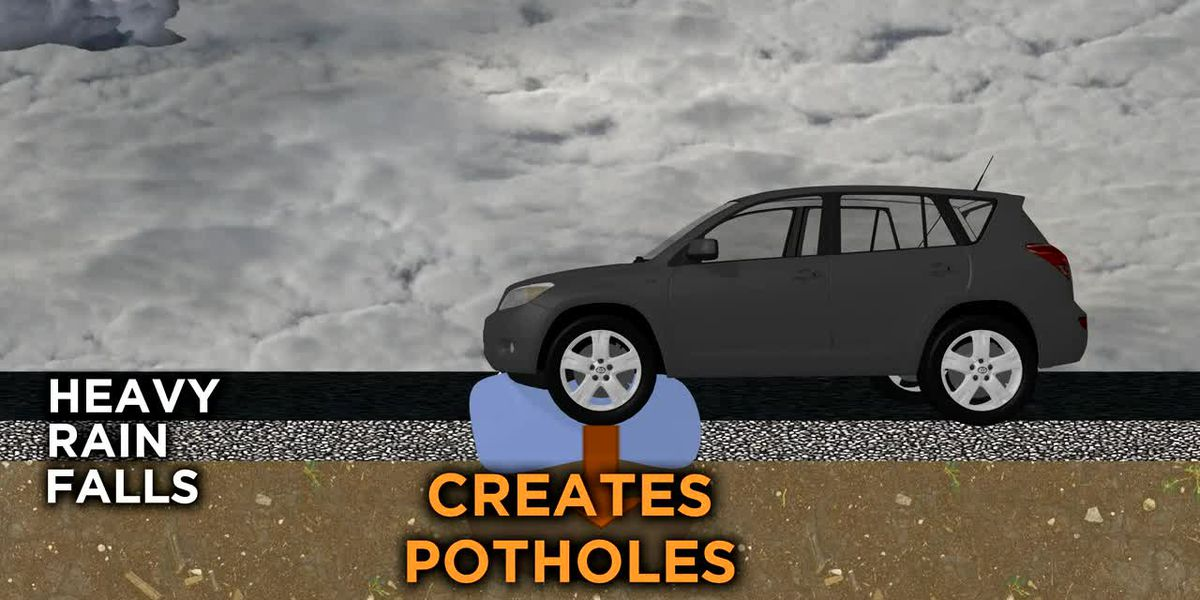 The science behind potholes
