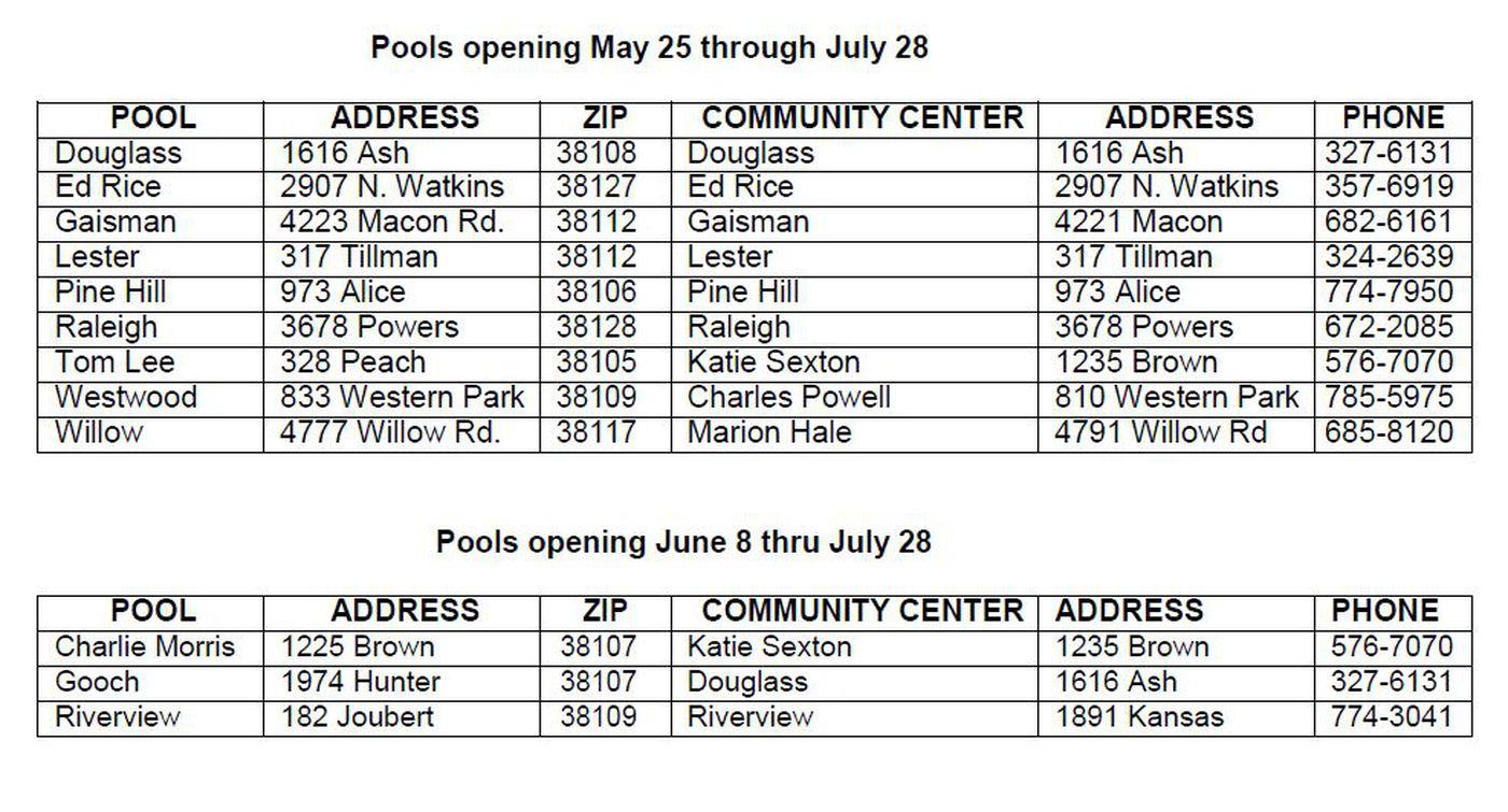 Memphis city pools opening this weekend