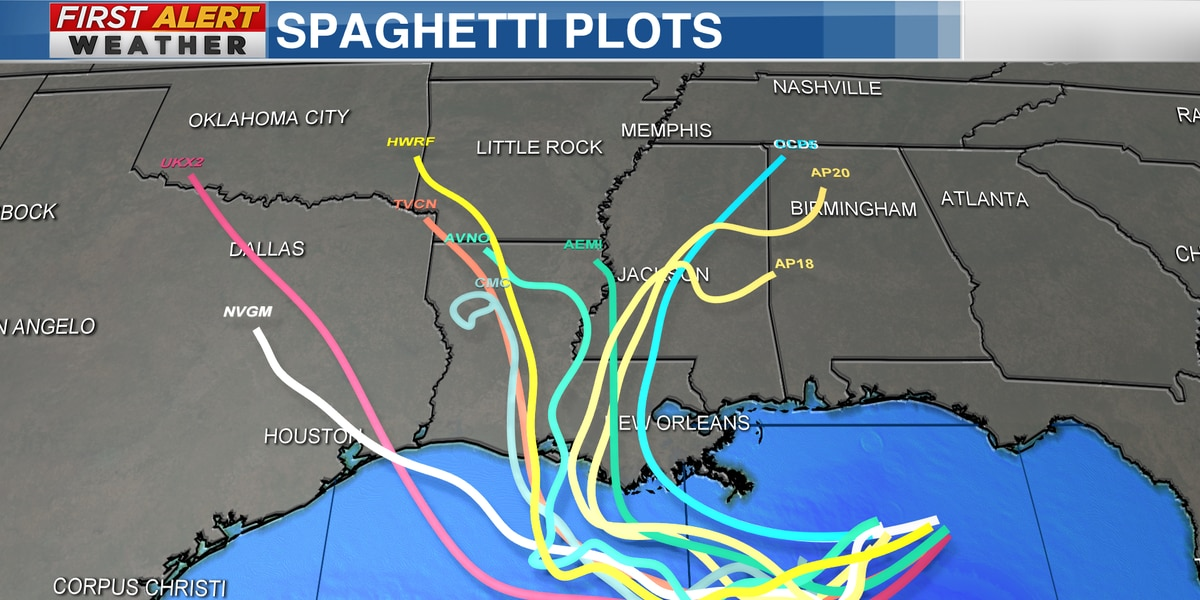 Tracking the Tropics: Potential impact on the Mid-South