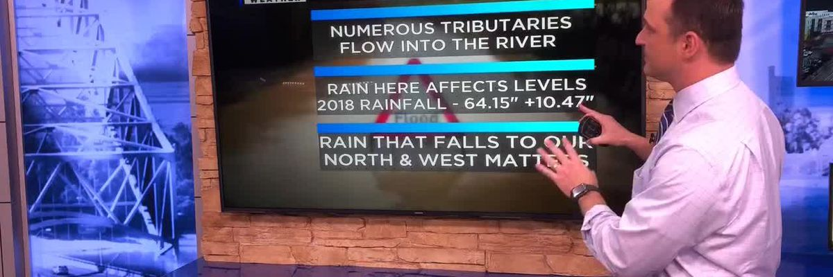 Breakdown: Why Mississippi River levels are high