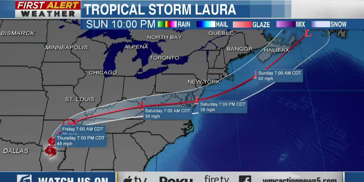 Tracking Tropical Storm Laura to the Mid-South