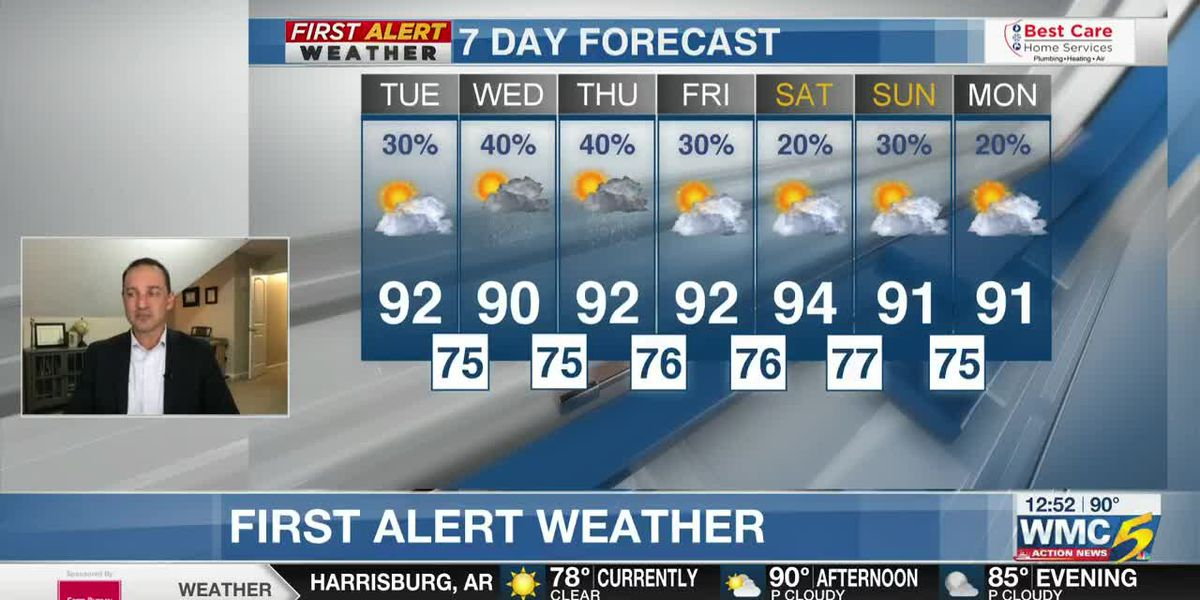 Tuesday Afternoon Weather Forecast - WMC